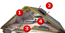 Efficient Attic Solution