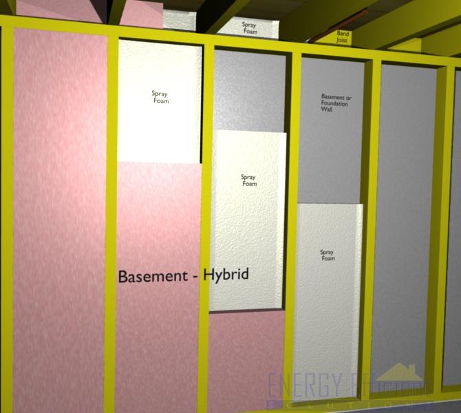 basement stud wall hybrid