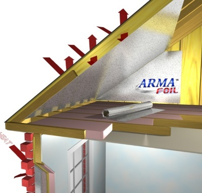 Install A Radiant Barrier Or Add More Attic Insulation