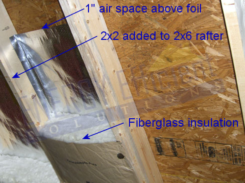 Insulating a cathedral ceiling cathedral ceiling insulation for Which insulation is better