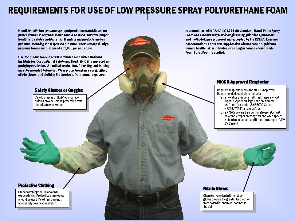 spray foam insulation safety precautions polyurethane On spray painting safety equipment